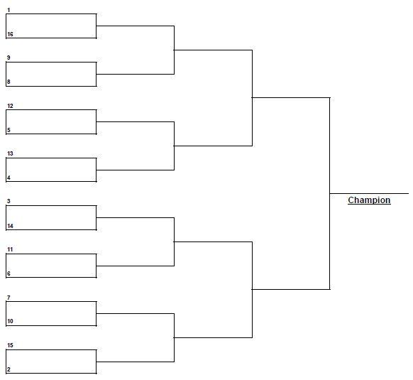 single elimination16