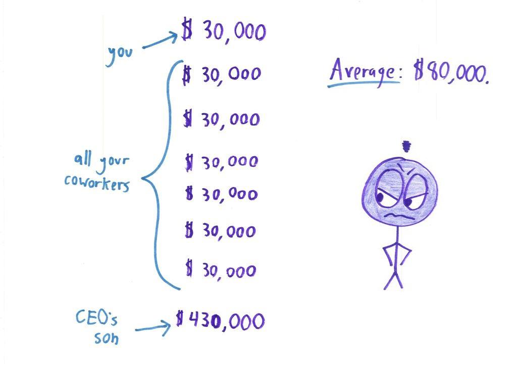 6 vignette sul perché bisogna stare attenti alle statistiche