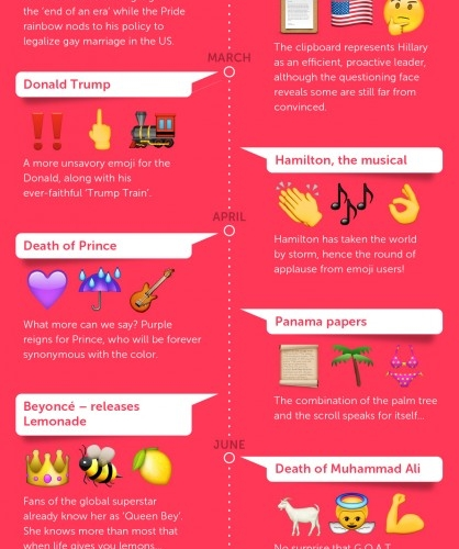 Mid-Year-in-Review_emoji-infographic-418x1024
