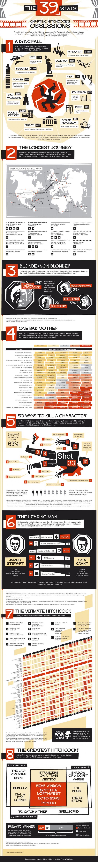 hitchcock infografica
