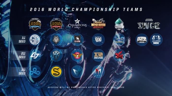 Le squadre sono divise per regione e per tier (ovvero il piazzamento raggiunto durante le qualificazioni)
