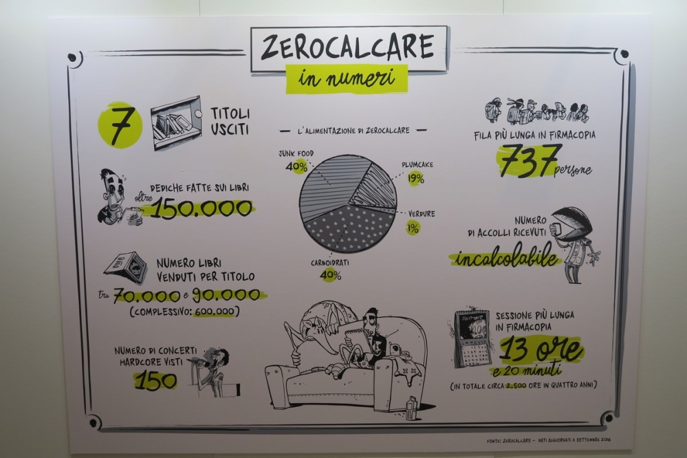 zerocalcare-500