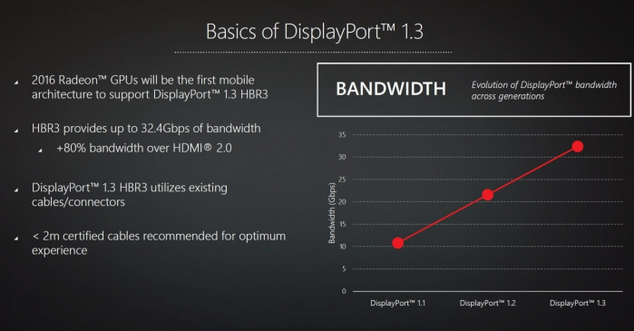 55012_10_amd-reaffirms-hdr-abilities-hdmi-limitation
