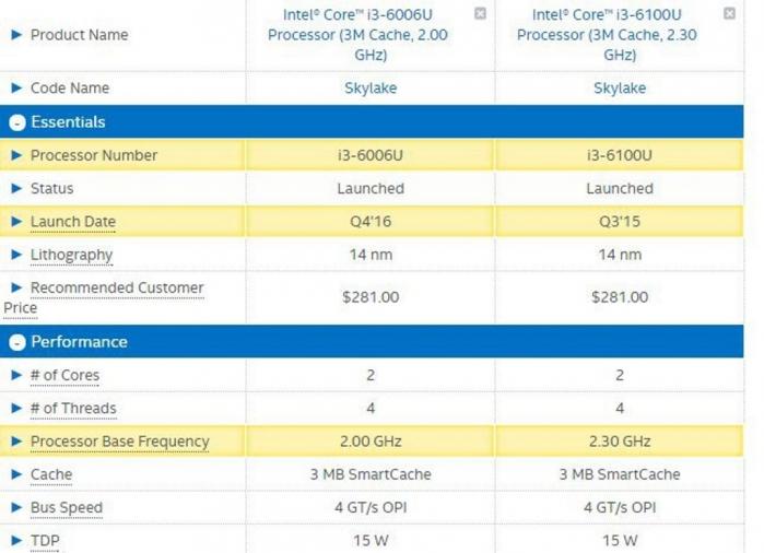intel-core-i3-6006u