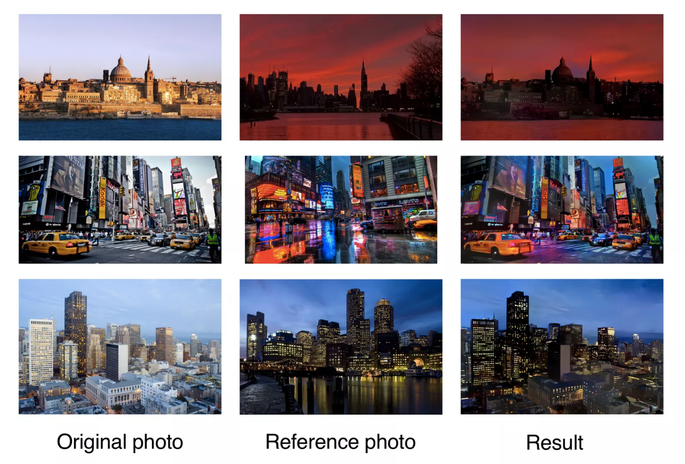 Deep Photo Style Transfer: applicare il look di una foto ad un'altra