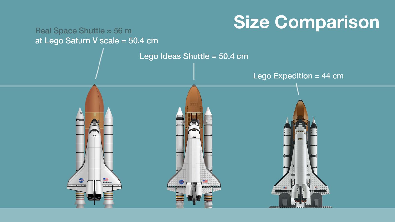 Lo Space Shuttle In Scala Col Saturn V Raggiunge I 10000