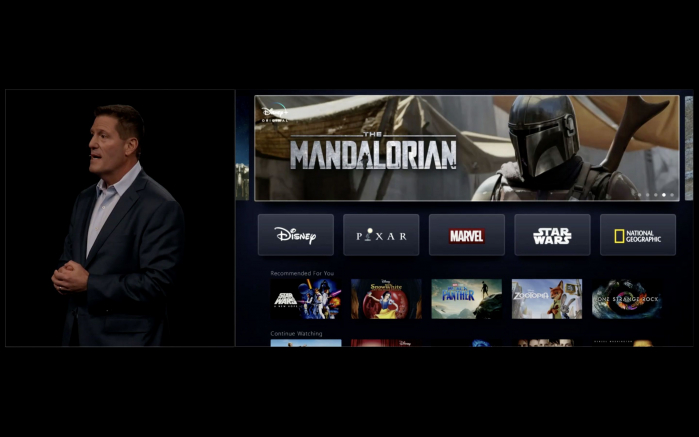 Disney+ streaming, come funziona?