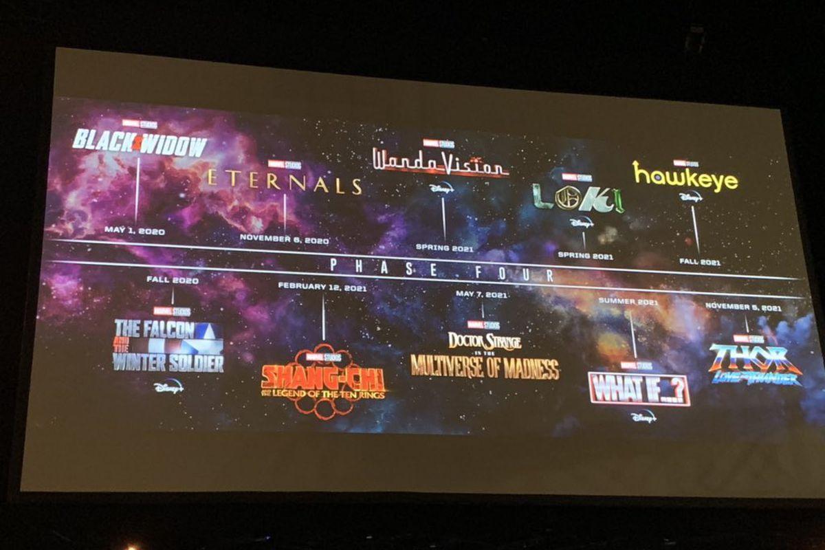 Marvel svela la Fase Quattro del MCU dal San Diego Comic-Con