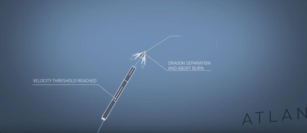 NASA e SpaceX: test sull'interruzione di volo