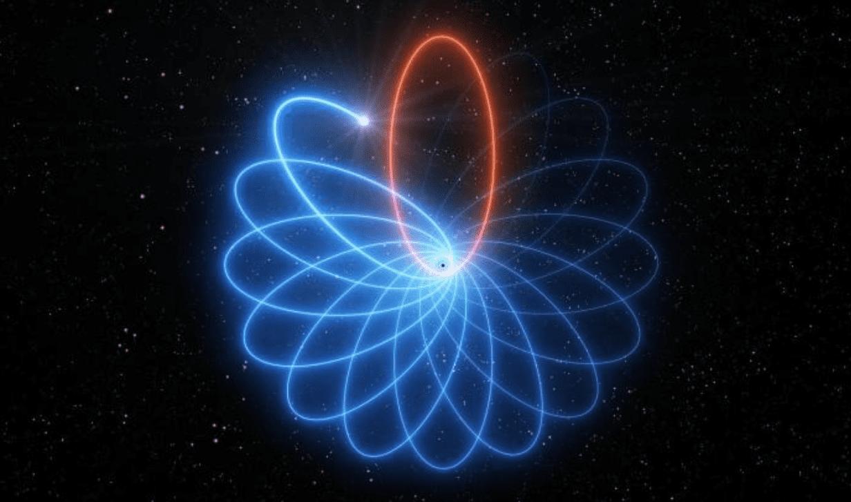 La danza di una stella attorno a un buco nero rivelata dal telescopio ESO