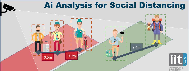 Social distancing: IIT e Aereoporto di Genova sperimentano un software di controllo