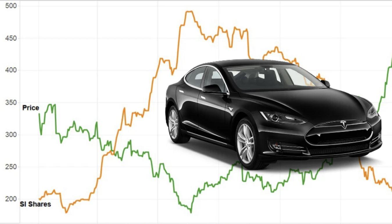 """BMW, parla il CEO: """"Tesla? Non crescerà per sempre"""""""
