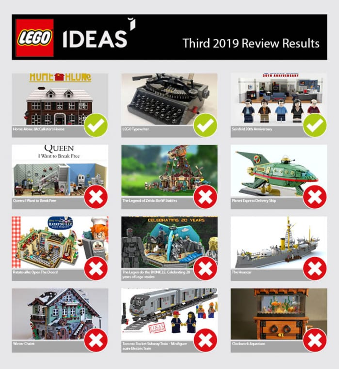 terza review 2019