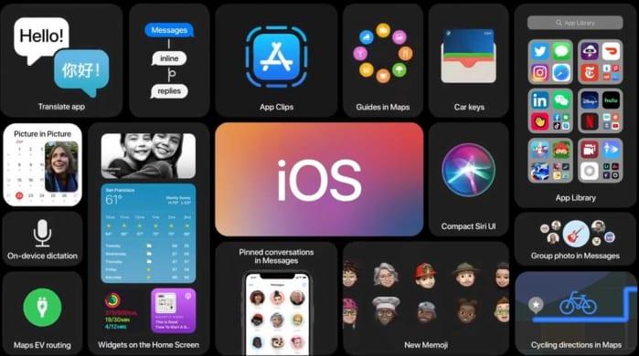 iOS 14 recap