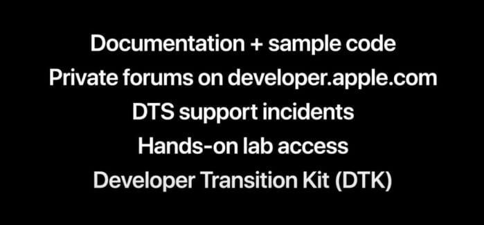 Transition Kit