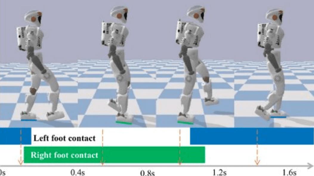 Robot umanoidi: imparano la locomozione imitando gli umani