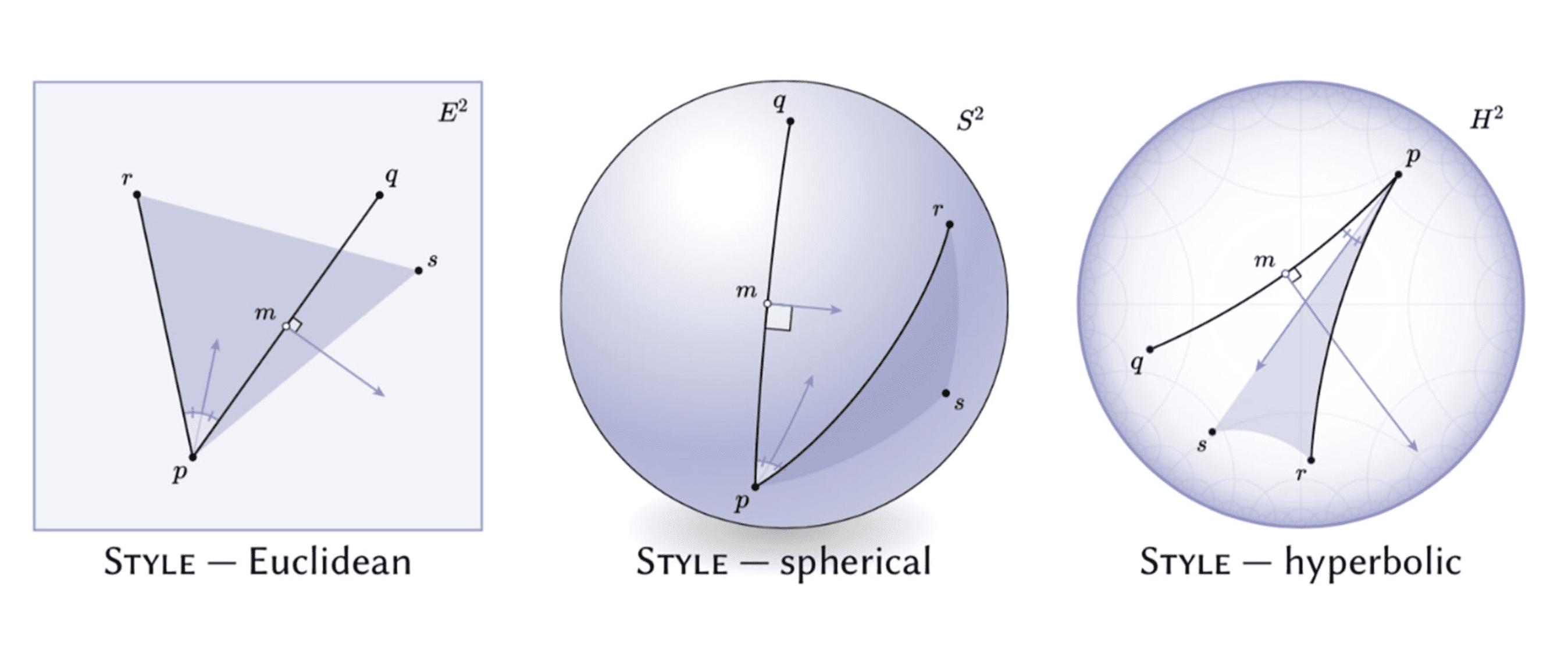 Penrose: il software che traduce in immagini formule matematiche complesse