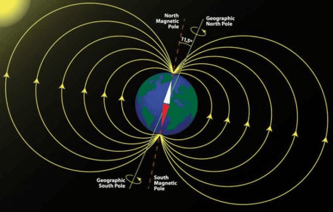 Il campo magnetico terrestre cambia dieci volte più velocemente del previsto