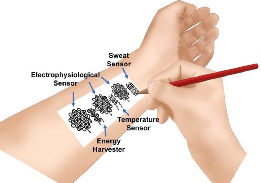 Dispositivi medici indossabili: nel futuro basteranno un foglio di carta e una matita?