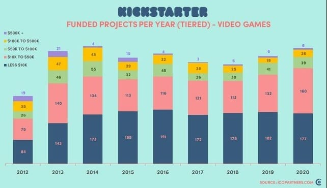 kickstarter 1
