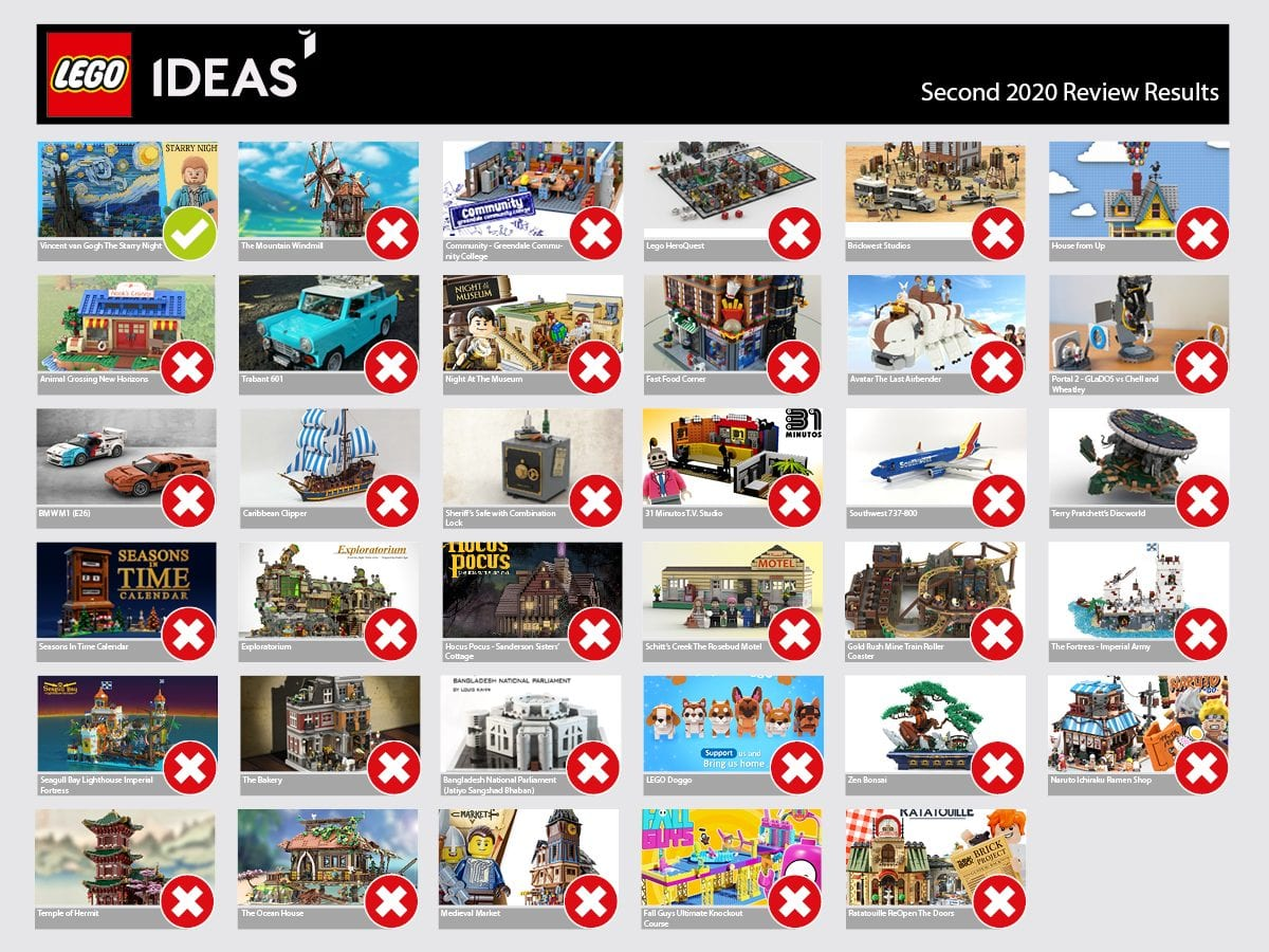 Second Review 2020 LEGO Ideas
