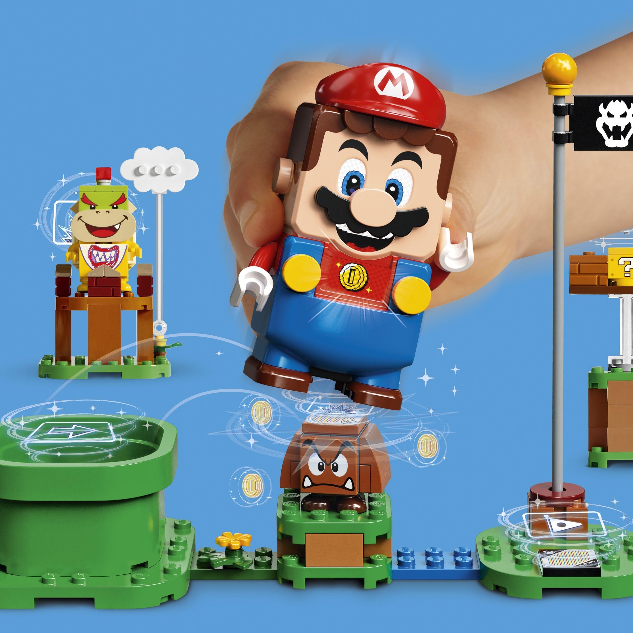 Risultati finanziari LEGO