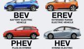 Per la prima volta in Europa le auto ibride hanno superato le auto diesel